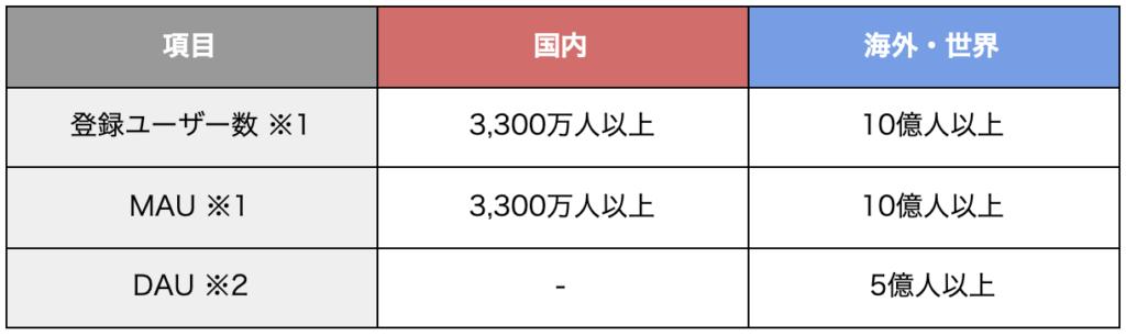 socialmedia-news-2021①